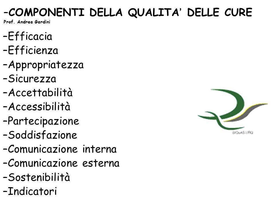 –COMPONENTI DELLA QUALITA' DELLE CURE Prof. Andrea Gardini –Efficacia –Efficienza –Appropriatezza –Sicurezza –Accettabilità –Accessibilità –Partecipaz