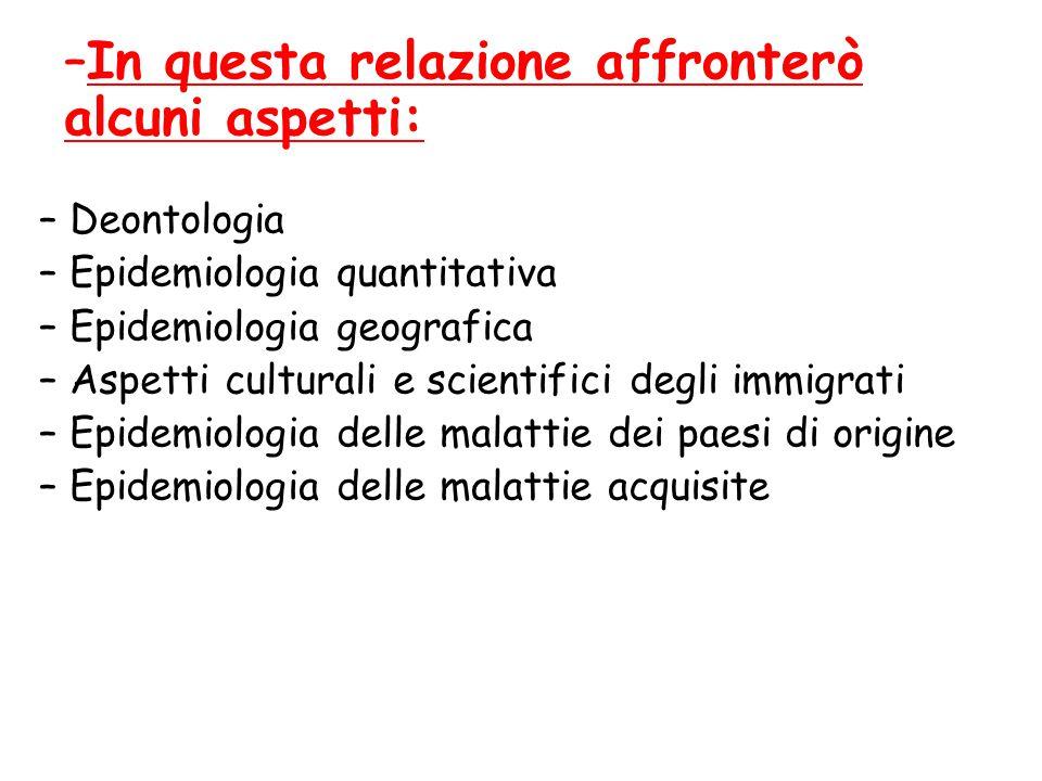 – Deontologia – Epidemiologia quantitativa – Epidemiologia geografica – Aspetti culturali e scientifici degli immigrati – Epidemiologia delle malattie