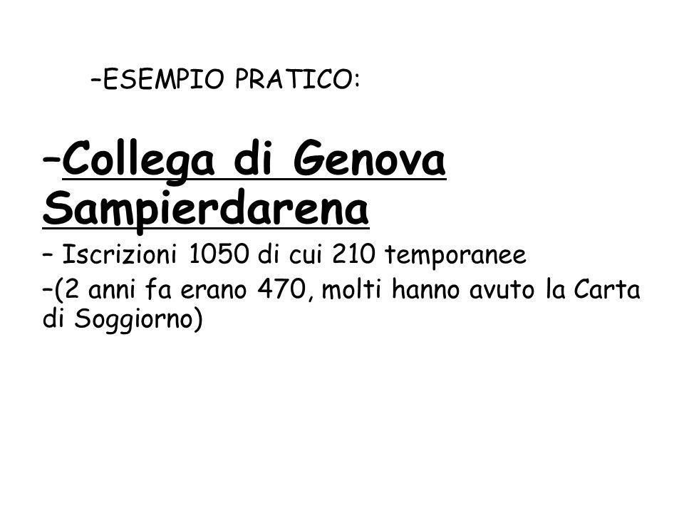 –Collega di Genova Sampierdarena – Iscrizioni 1050 di cui 210 temporanee –(2 anni fa erano 470, molti hanno avuto la Carta di Soggiorno) –ESEMPIO PRATICO: