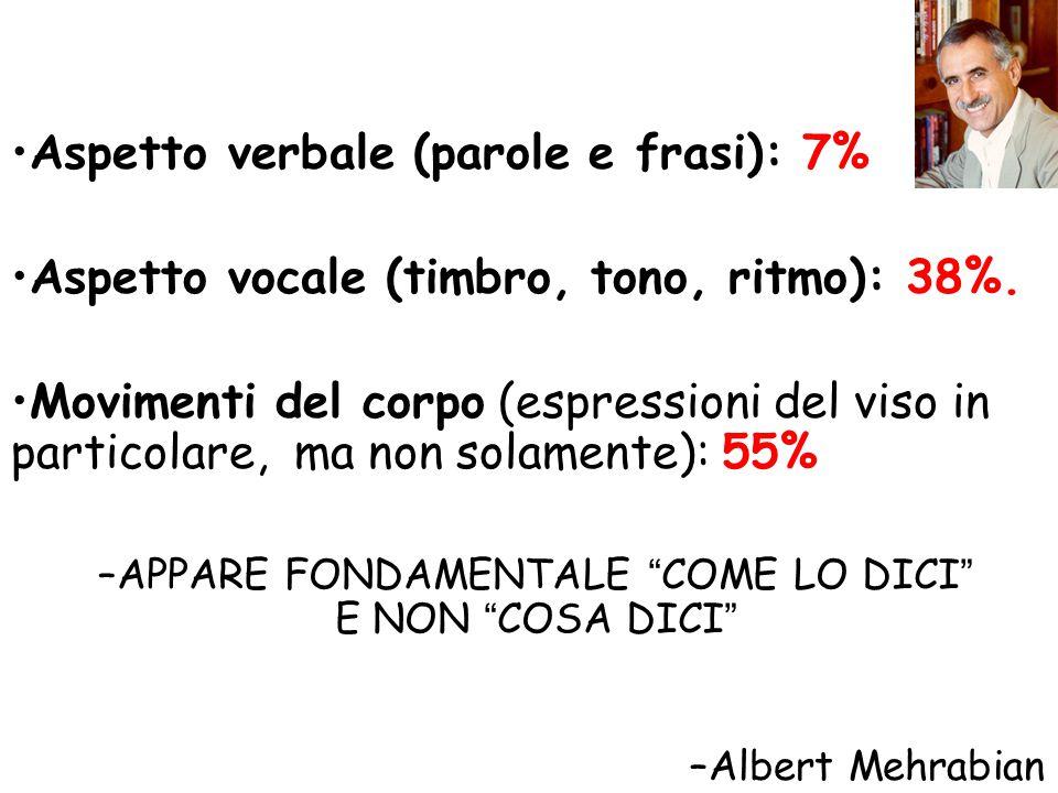 Aspetto verbale (parole e frasi): 7% Aspetto vocale (timbro, tono, ritmo): 38%.