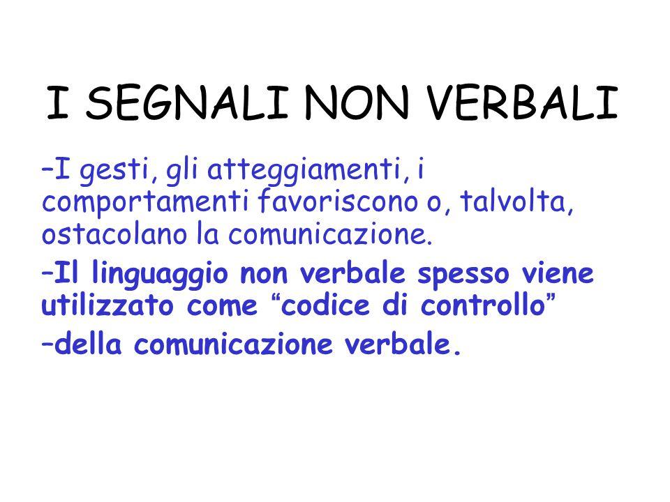 I SEGNALI NON VERBALI –I gesti, gli atteggiamenti, i comportamenti favoriscono o, talvolta, ostacolano la comunicazione. –Il linguaggio non verbale sp