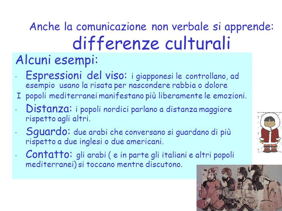 Anche la comunicazione non verbale si apprende: differenze culturali Alcuni esempi: Espressioni del viso: i giapponesi le controllano, ad esempio usano la risata per nascondere rabbia o dolore I popoli mediterranei manifestano più liberamente le emozioni.
