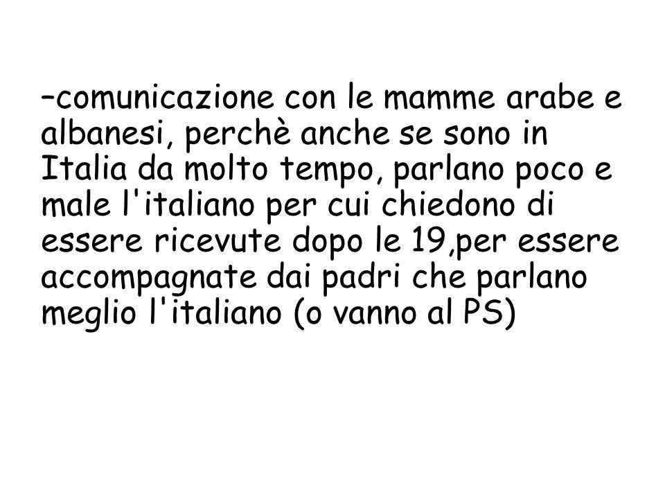 –comunicazione con le mamme arabe e albanesi, perchè anche se sono in Italia da molto tempo, parlano poco e male l italiano per cui chiedono di essere ricevute dopo le 19,per essere accompagnate dai padri che parlano meglio l italiano (o vanno al PS)