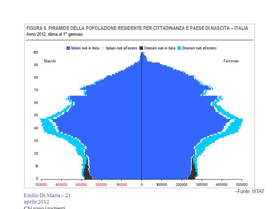 Emilio Di Maria – 21 aprile 2012 Chi sono i pazienti stranieri? Finalità della Medicina delle migrazioni La presenza di stranieri in Italia - 5 –Fonte