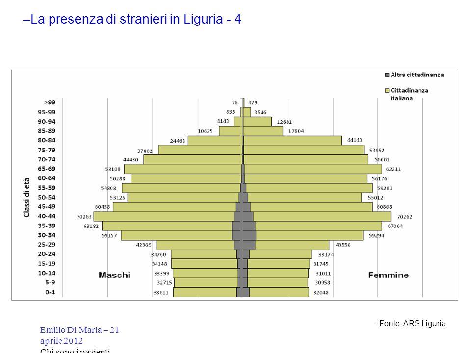 Emilio Di Maria – 21 aprile 2012 Chi sono i pazienti stranieri? Finalità della Medicina delle migrazioni –La presenza di stranieri in Liguria - 4 –Fon