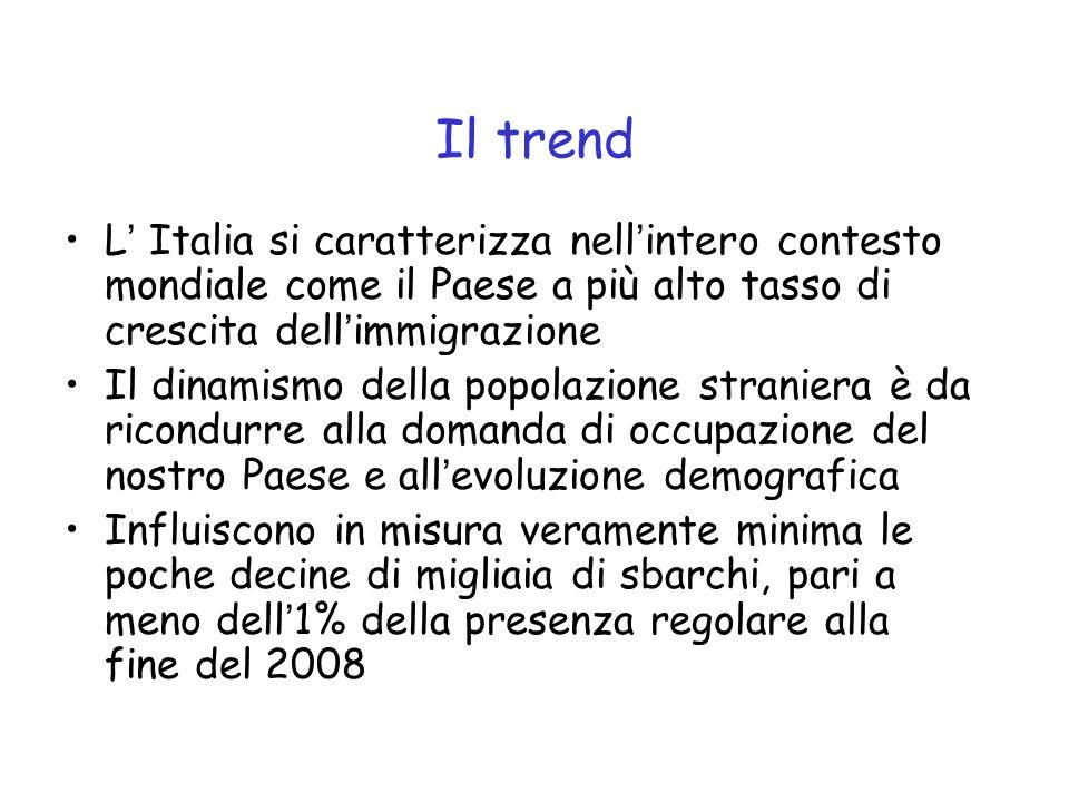 Il trend L' Italia si caratterizza nell'intero contesto mondiale come il Paese a più alto tasso di crescita dell'immigrazione Il dinamismo della popol