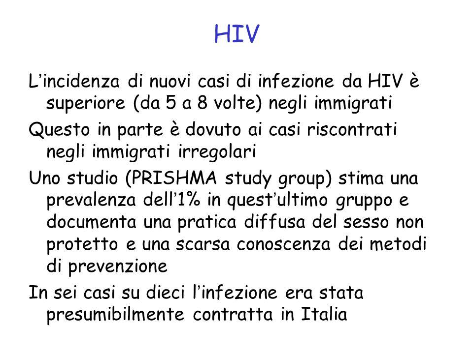 HIV L'incidenza di nuovi casi di infezione da HIV è superiore (da 5 a 8 volte) negli immigrati Questo in parte è dovuto ai casi riscontrati negli immigrati irregolari Uno studio (PRISHMA study group) stima una prevalenza dell'1% in quest'ultimo gruppo e documenta una pratica diffusa del sesso non protetto e una scarsa conoscenza dei metodi di prevenzione In sei casi su dieci l'infezione era stata presumibilmente contratta in Italia