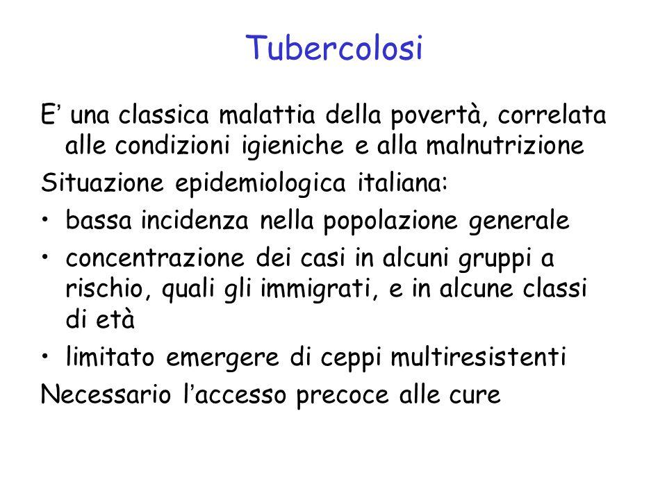 Tubercolosi E' una classica malattia della povertà, correlata alle condizioni igieniche e alla malnutrizione Situazione epidemiologica italiana: bassa