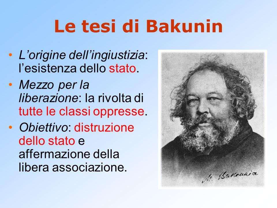 Le tesi di Bakunin L'origine dell'ingiustizia: l'esistenza dello stato. Mezzo per la liberazione: la rivolta di tutte le classi oppresse. Obiettivo: d