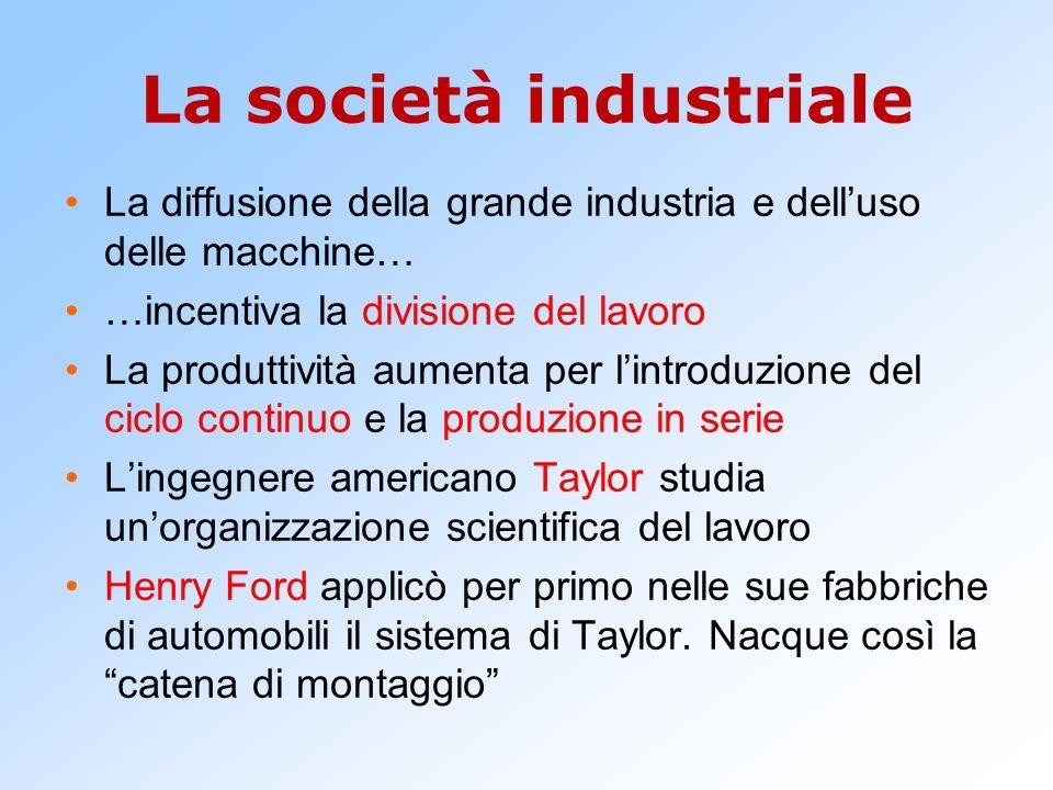 La società industriale La diffusione della grande industria e dell'uso delle macchine… …incentiva la divisione del lavoro La produttività aumenta per