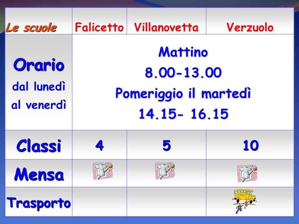 Le scuole FalicettoVillanovettaVerzuolo Orario dal lunedì al venerdìMattino8.00-13.00 Pomeriggio il martedì 14.15- 16.15 Classi4510 Mensa Trasporto