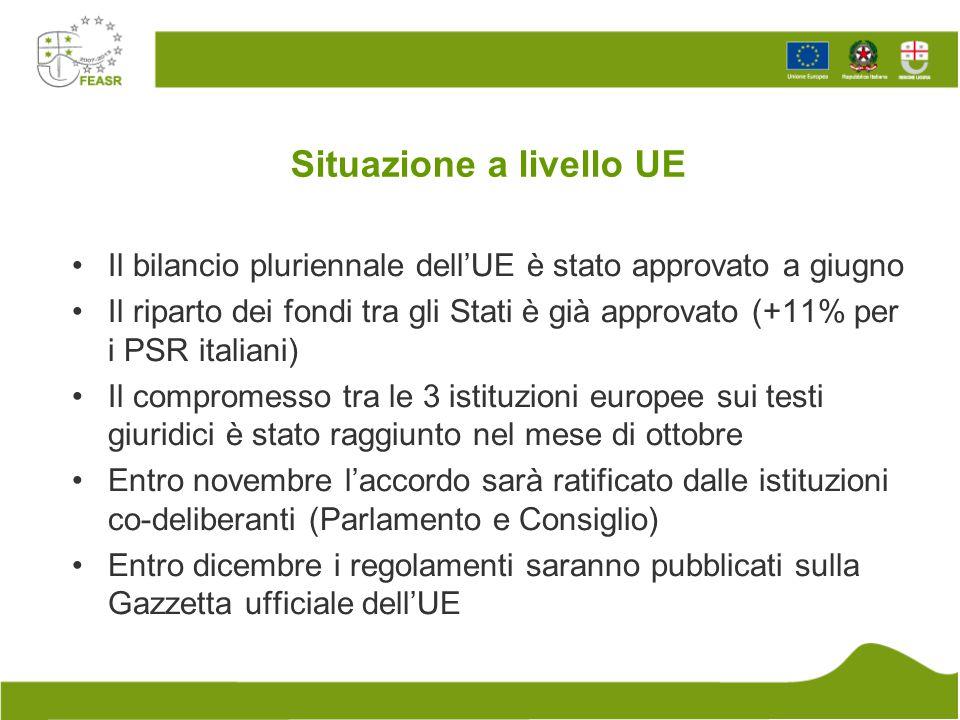 Situazione a livello Italia A partire dalla pubblicazione dei regolamenti → 4 mesi di tempo per presentare l'accordo di partenariato A partire dalla presentazione dell'accordo di partenariato → 3 mesi di tempo per presentare i PSR Quindi, i PSR saranno presentati in un arco di tempo che va – prevedibilmente – da febbraio a luglio 2014 A partire dalla presentazione dei PSR → la Commissione ha 4 mesi di tempo per approvare i PSR Approvazione PSR → fine estate – autunno 2014