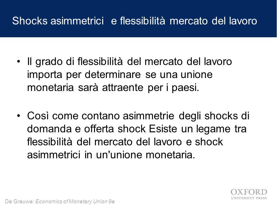 De Grauwe: Economics of Monetary Union 9e Shocks asimmetrici e flessibilità mercato del lavoro Il grado di flessibilità del mercato del lavoro importa