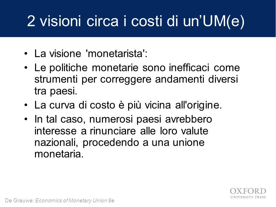 De Grauwe: Economics of Monetary Union 9e 2 visioni circa i costi di un'UM(e) La visione 'monetarista': Le politiche monetarie sono inefficaci come st