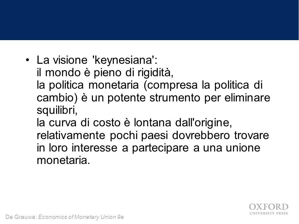 De Grauwe: Economics of Monetary Union 9e La visione 'keynesiana': il mondo è pieno di rigidità, la politica monetaria (compresa la politica di cambio
