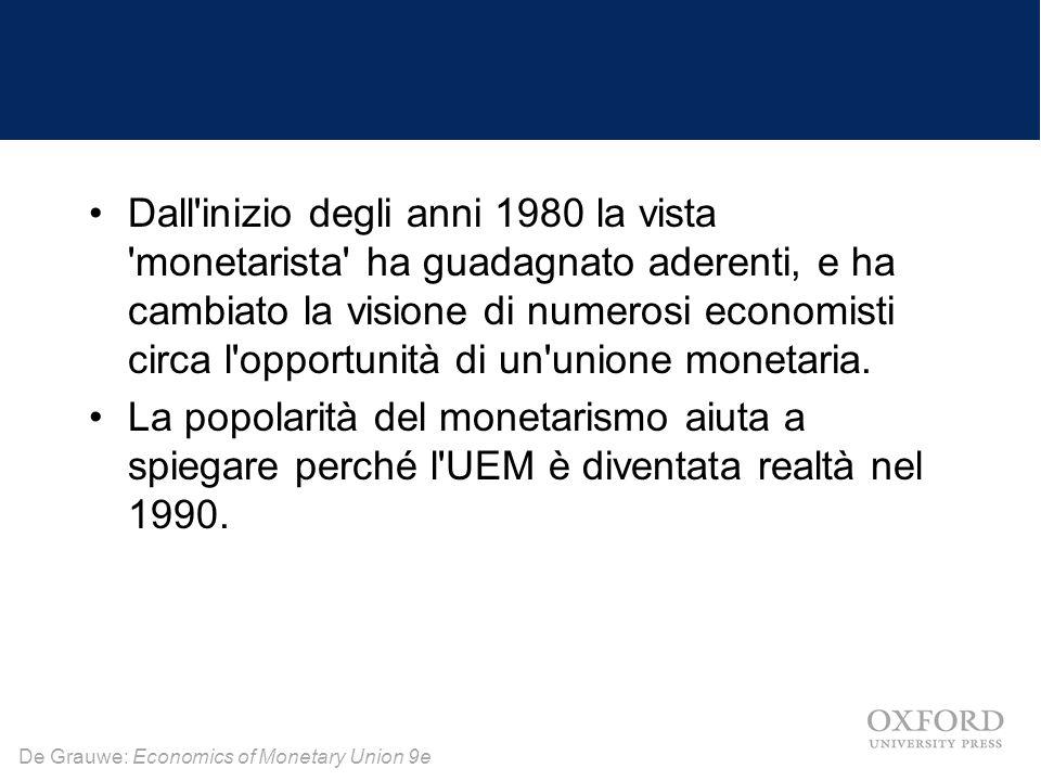 De Grauwe: Economics of Monetary Union 9e Dall'inizio degli anni 1980 la vista 'monetarista' ha guadagnato aderenti, e ha cambiato la visione di numer