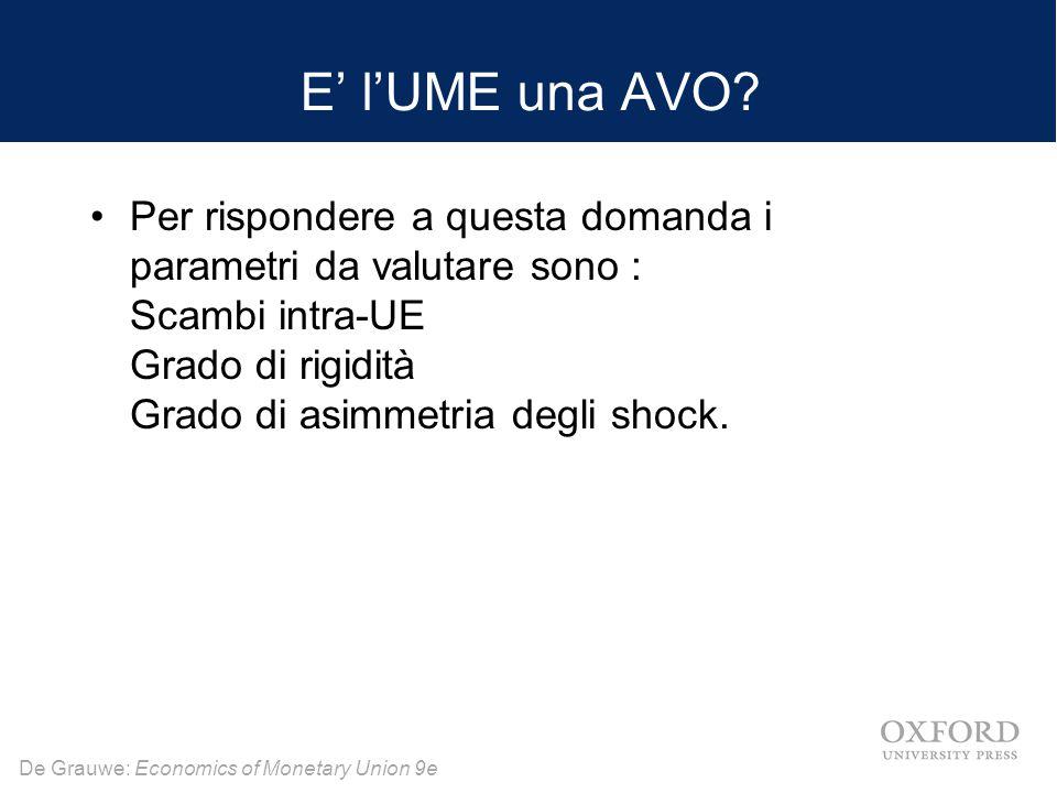 De Grauwe: Economics of Monetary Union 9e E' l'UME una AVO? Per rispondere a questa domanda i parametri da valutare sono : Scambi intra-UE Grado di ri