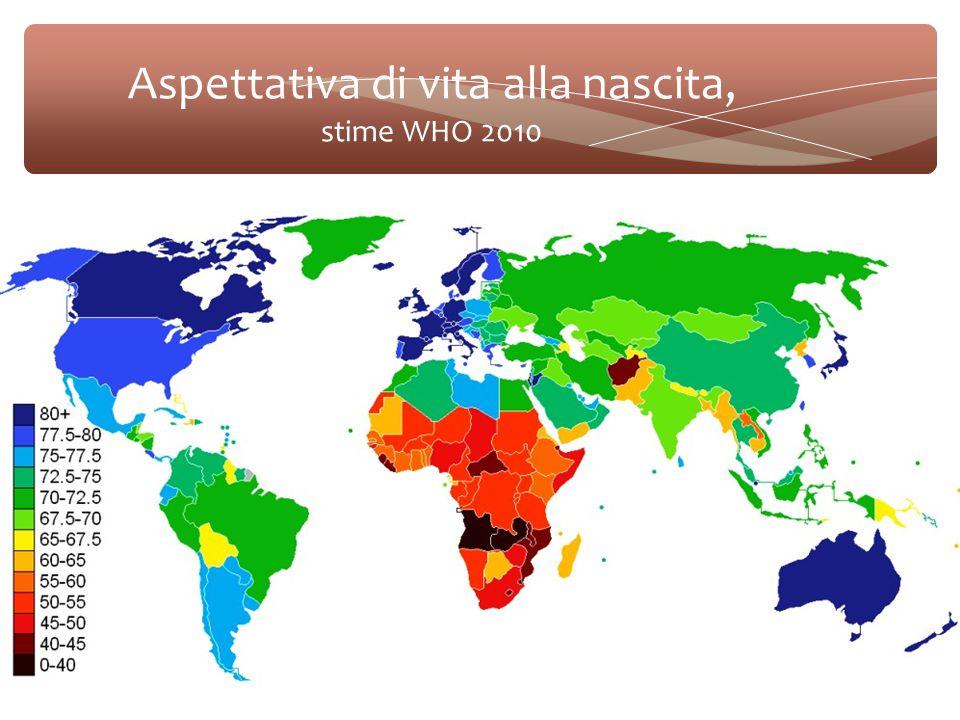 Aspettativa di vita alla nascita, stime WHO 2010