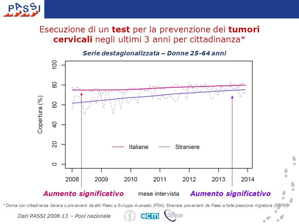 Esecuzione di un test per la prevenzione dei tumori cervicali negli ultimi 3 anni per cittadinanza* Aumento significativo Dati PASSI 2008-13 – Pool na