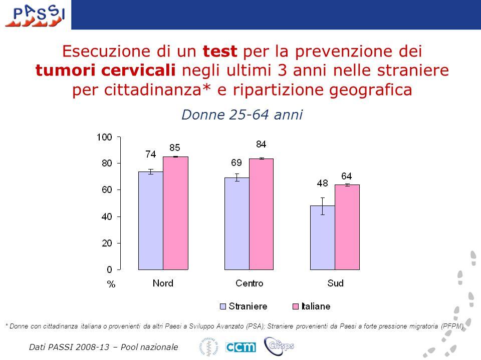 Esecuzione di un test per la prevenzione dei tumori cervicali negli ultimi 3 anni nelle straniere per cittadinanza* e ripartizione geografica Donne 25