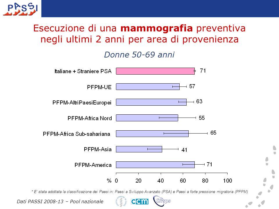 Esecuzione di una mammografia preventiva negli ultimi 2 anni per area di provenienza Dati PASSI 2008-13 – Pool nazionale * E' stata adottata la classificazione dei Paesi in: Paesi a Sviluppo Avanzato (PSA) e Paesi a forte pressione migratoria (PFPM) Donne 50-69 anni