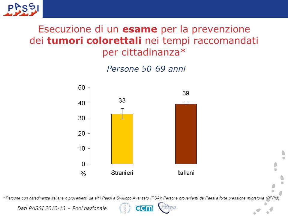 Esecuzione di un esame per la prevenzione dei tumori colorettali nei tempi raccomandati per cittadinanza* Persone 50-69 anni * Persone con cittadinanz