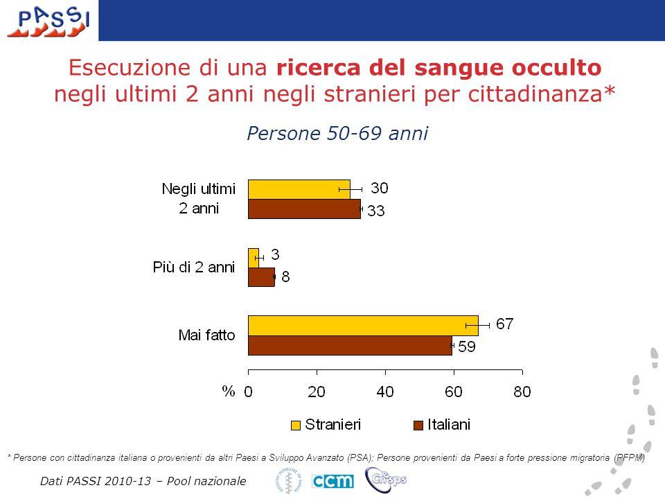 Esecuzione di una ricerca del sangue occulto negli ultimi 2 anni negli stranieri per cittadinanza* Persone 50-69 anni Dati PASSI 2010-13 – Pool nazion