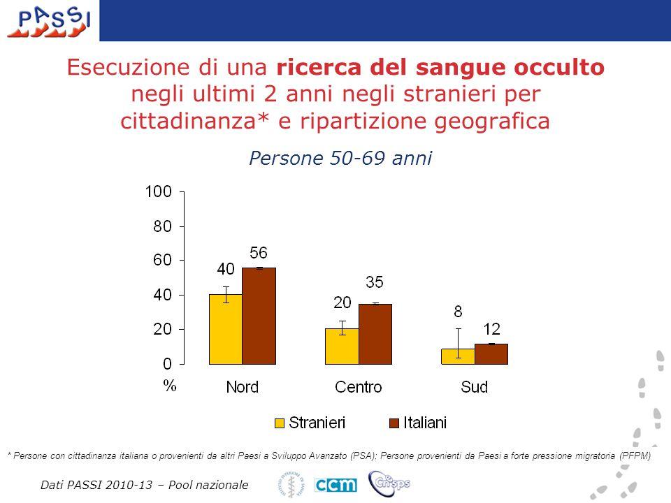 Esecuzione di una ricerca del sangue occulto negli ultimi 2 anni negli stranieri per cittadinanza* e ripartizione geografica Persone 50-69 anni Dati P