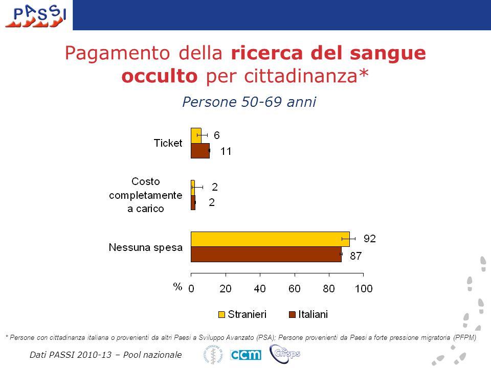 Pagamento della ricerca del sangue occulto per cittadinanza* Persone 50-69 anni Dati PASSI 2010-13 – Pool nazionale * Persone con cittadinanza italian