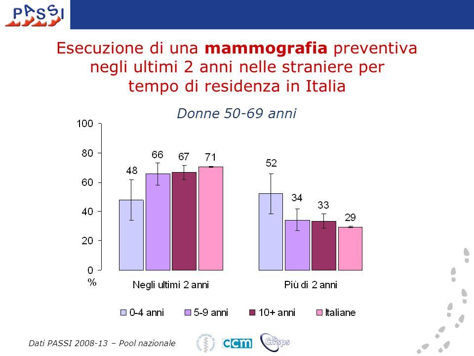Esecuzione di una mammografia preventiva negli ultimi 2 anni nelle straniere per tempo di residenza in Italia Dati PASSI 2008-13 – Pool nazionale Donne 50-69 anni