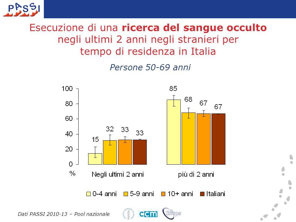 Esecuzione di una ricerca del sangue occulto negli ultimi 2 anni negli stranieri per tempo di residenza in Italia Persone 50-69 anni Dati PASSI 2010-1