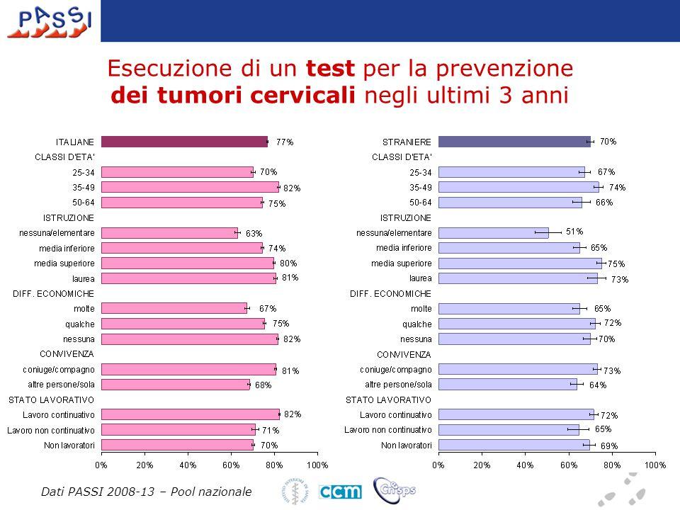 Esecuzione di un test per la prevenzione dei tumori cervicali negli ultimi 3 anni Dati PASSI 2008-13 – Pool nazionale