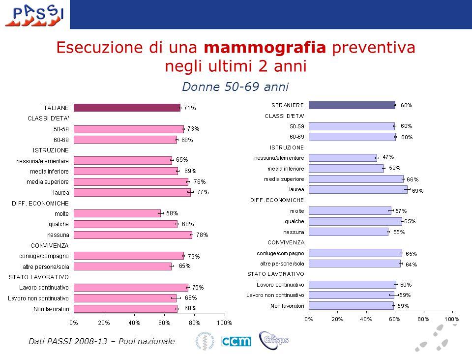 Esecuzione di una mammografia preventiva negli ultimi 2 anni Dati PASSI 2008-13 – Pool nazionale Donne 50-69 anni