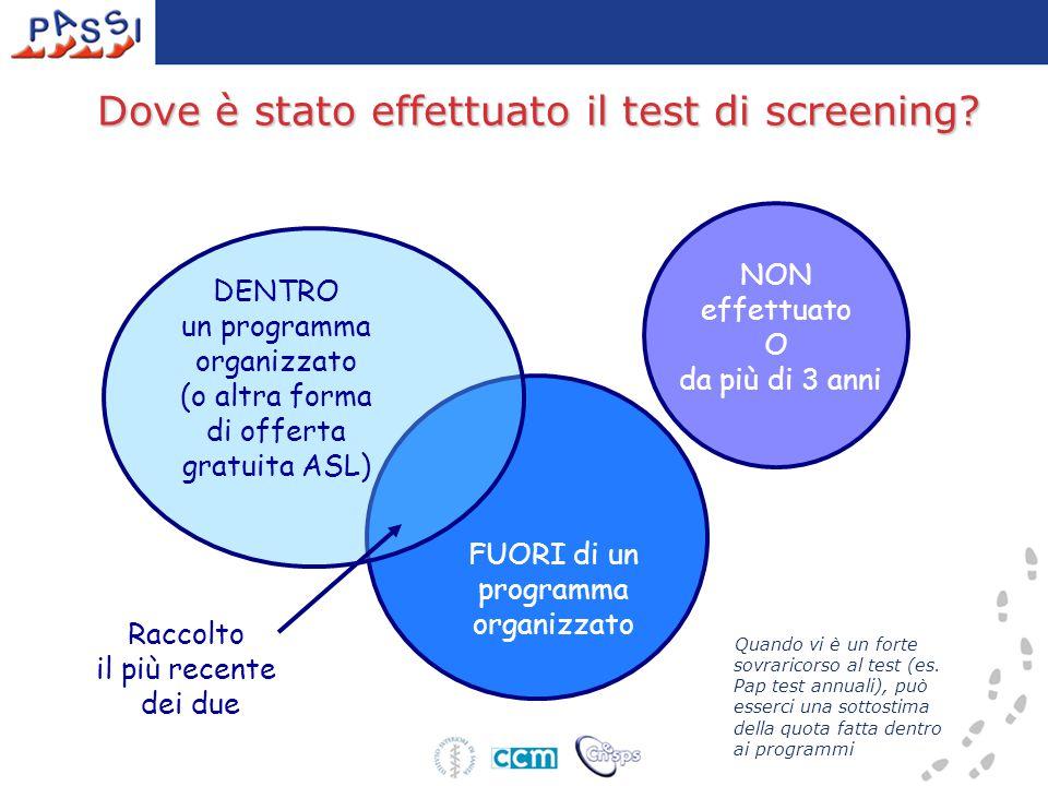 FUORI di un programma organizzato DENTRO un programma organizzato (o altra forma di offerta gratuita ASL) NON effettuato O da più di 3 anni Dove è stato effettuato il test di screening.