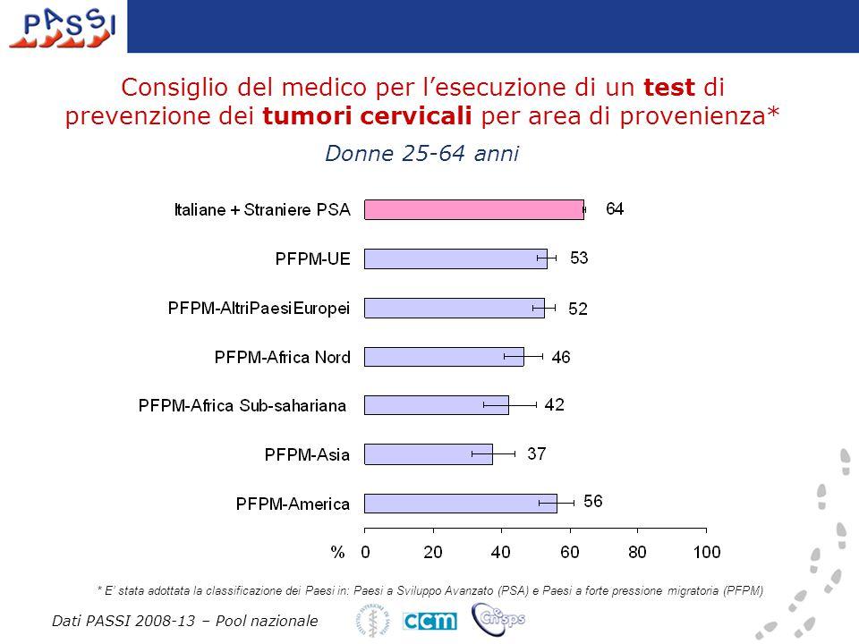 Consiglio del medico per l'esecuzione di un test di prevenzione dei tumori cervicali per area di provenienza* Donne 25-64 anni Dati PASSI 2008-13 – Po