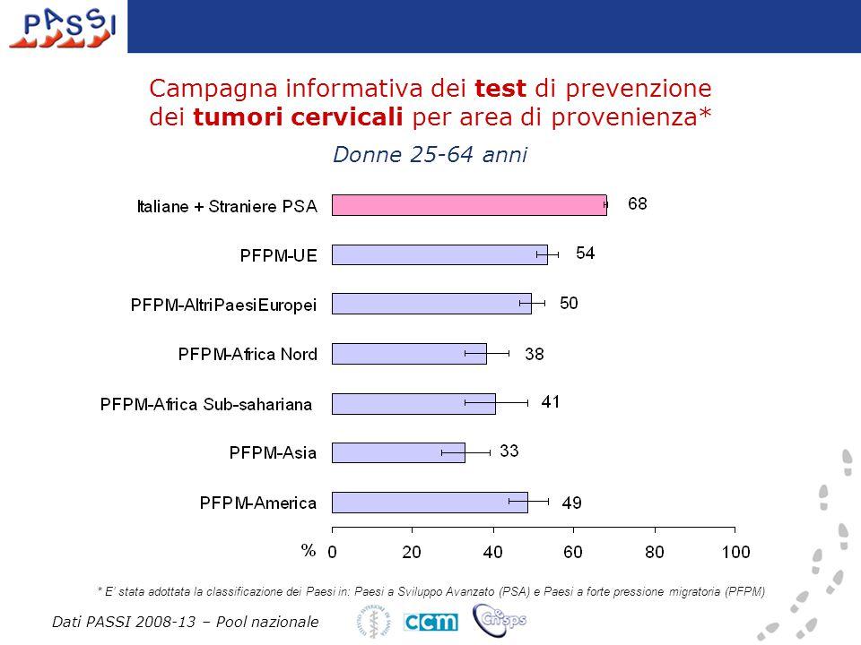 Campagna informativa dei test di prevenzione dei tumori cervicali per area di provenienza* Donne 25-64 anni Dati PASSI 2008-13 – Pool nazionale * E' stata adottata la classificazione dei Paesi in: Paesi a Sviluppo Avanzato (PSA) e Paesi a forte pressione migratoria (PFPM)