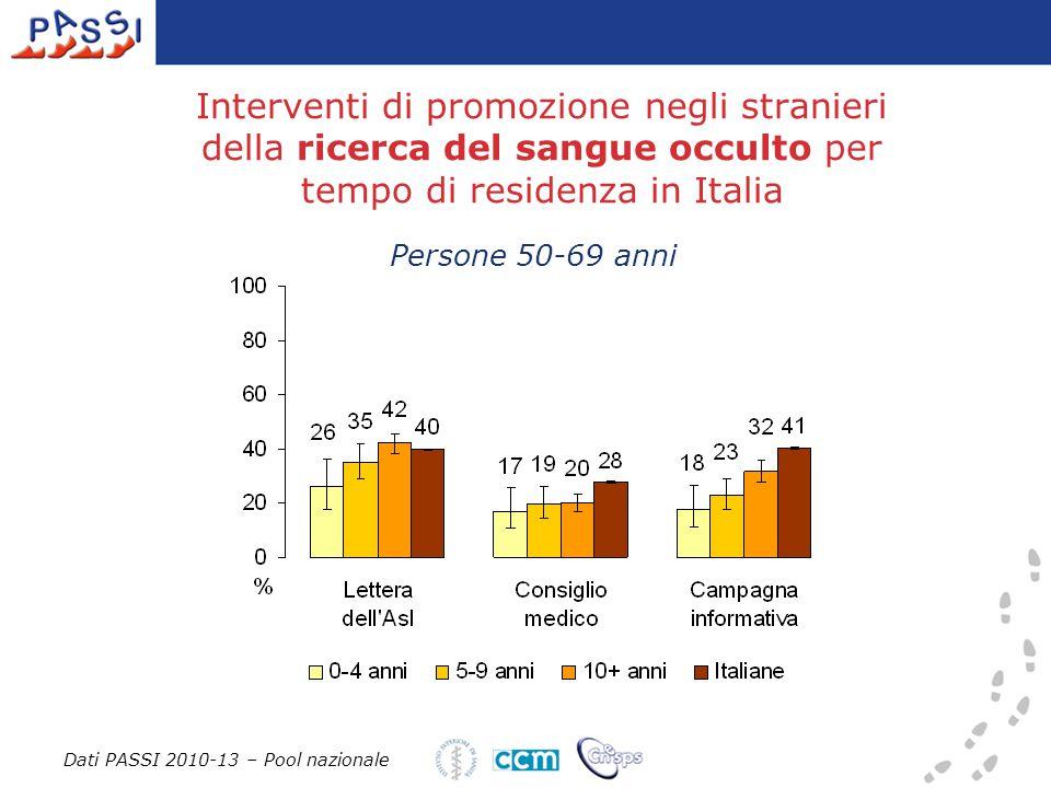 Interventi di promozione negli stranieri della ricerca del sangue occulto per tempo di residenza in Italia Dati PASSI 2010-13 – Pool nazionale Persone 50-69 anni