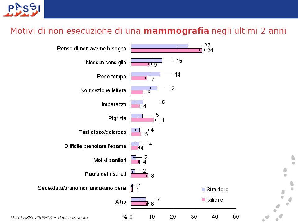 Motivi di non esecuzione di una mammografia negli ultimi 2 anni Dati PASSI 2008-13 – Pool nazionale