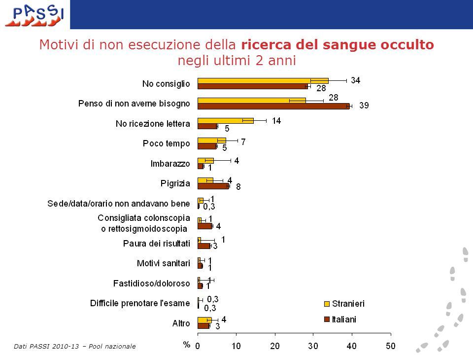 Motivi di non esecuzione della ricerca del sangue occulto negli ultimi 2 anni Dati PASSI 2010-13 – Pool nazionale