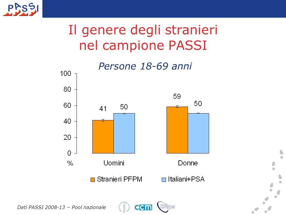 Il genere degli stranieri nel campione PASSI Dati PASSI 2008-13 – Pool nazionale Persone 18-69 anni