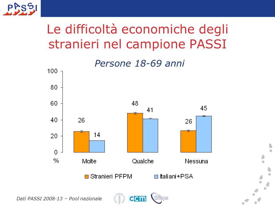 Le difficoltà economiche degli stranieri nel campione PASSI Dati PASSI 2008-13 – Pool nazionale Persone 18-69 anni