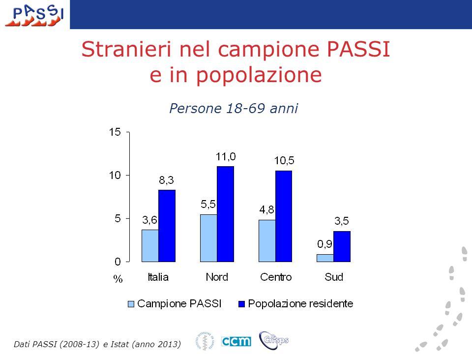 Stranieri nel campione PASSI e in popolazione Persone 18-69 anni Dati PASSI (2008-13) e Istat (anno 2013)