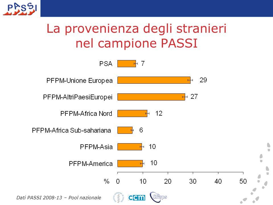 La provenienza degli stranieri nel campione PASSI Dati PASSI 2008-13 – Pool nazionale
