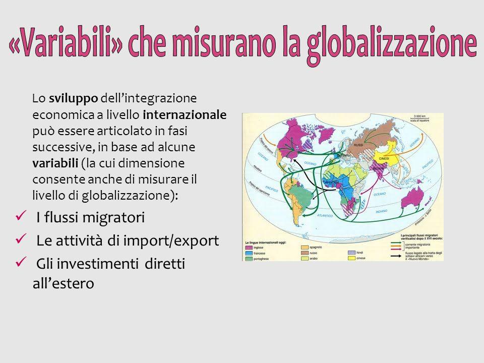 Lo sviluppo dell'integrazione economica a livello internazionale può essere articolato in fasi successive, in base ad alcune variabili (la cui dimensi