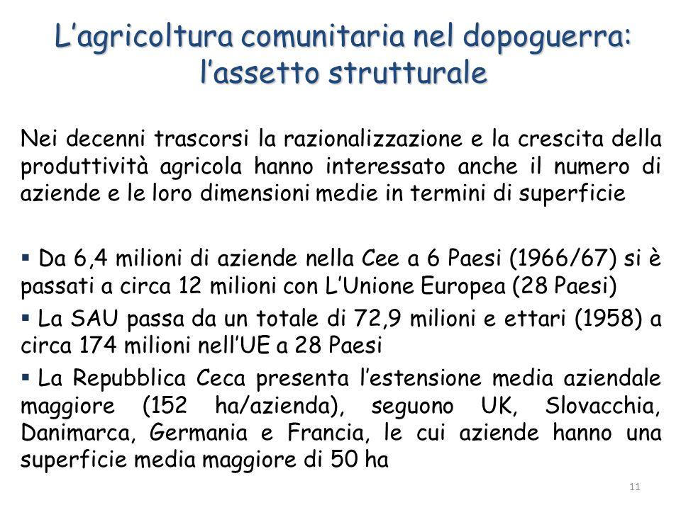 L'agricoltura comunitaria nel dopoguerra: l'assetto strutturale Nei decenni trascorsi la razionalizzazione e la crescita della produttività agricola hanno interessato anche il numero di aziende e le loro dimensioni medie in termini di superficie  Da 6,4 milioni di aziende nella Cee a 6 Paesi (1966/67) si è passati a circa 12 milioni con L'Unione Europea (28 Paesi)  La SAU passa da un totale di 72,9 milioni e ettari (1958) a circa 174 milioni nell'UE a 28 Paesi  La Repubblica Ceca presenta l'estensione media aziendale maggiore (152 ha/azienda), seguono UK, Slovacchia, Danimarca, Germania e Francia, le cui aziende hanno una superficie media maggiore di 50 ha 11