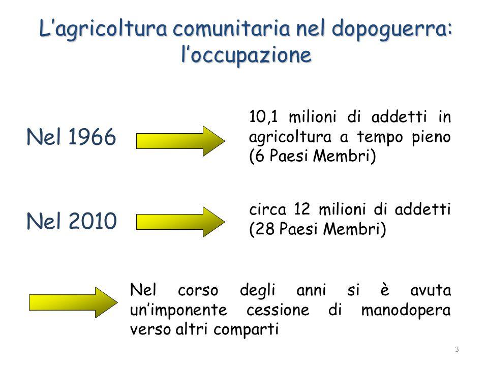L'agricoltura comunitaria nel dopoguerra: l'occupazione Nel 1966 Nel 2010 10,1 milioni di addetti in agricoltura a tempo pieno (6 Paesi Membri) circa 12 milioni di addetti (28 Paesi Membri) Nel corso degli anni si è avuta un'imponente cessione di manodopera verso altri comparti 3