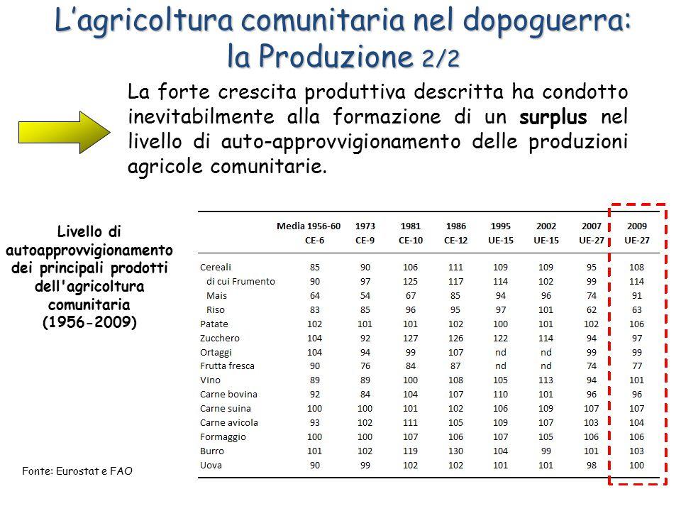 L'agricoltura comunitaria nel dopoguerra: la Produzione 2/2 La forte crescita produttiva descritta ha condotto inevitabilmente alla formazione di un surplus nel livello di auto-approvvigionamento delle produzioni agricole comunitarie.