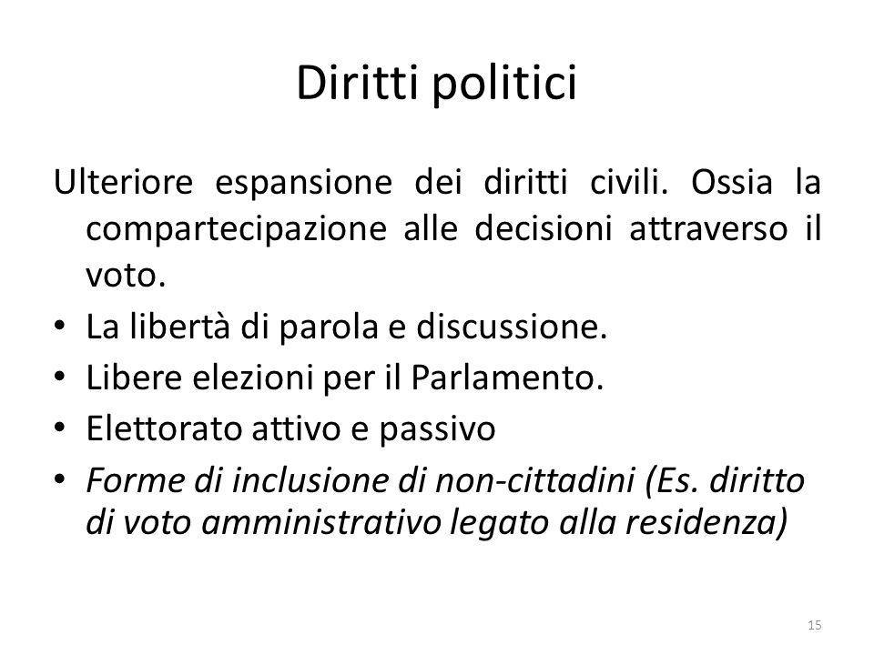 15 Diritti politici Ulteriore espansione dei diritti civili. Ossia la compartecipazione alle decisioni attraverso il voto. La libertà di parola e disc