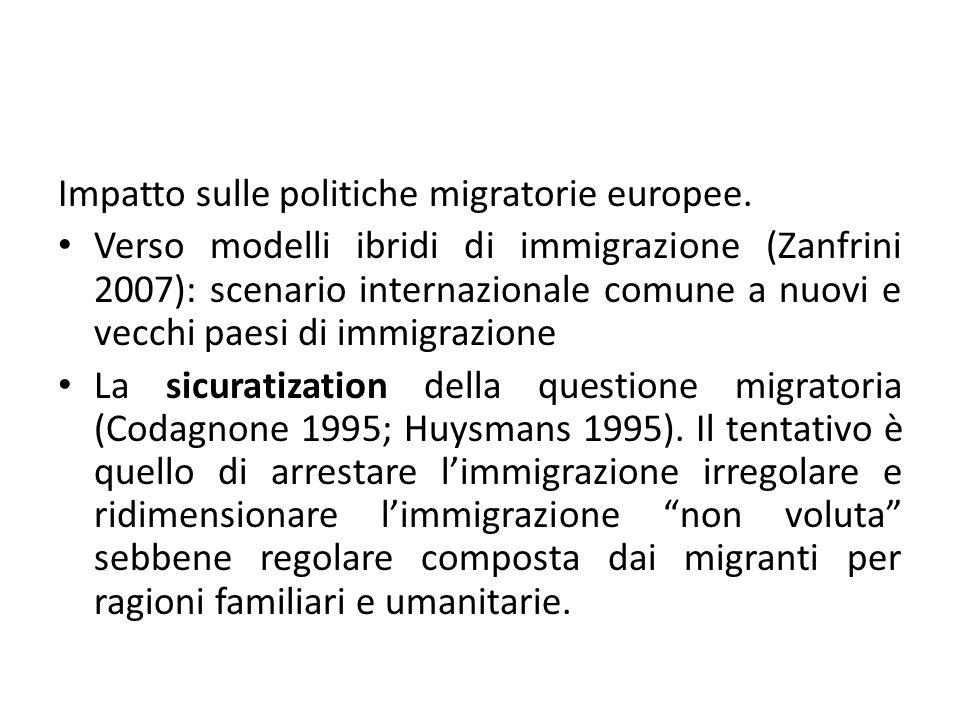 Impatto sulle politiche migratorie europee. Verso modelli ibridi di immigrazione (Zanfrini 2007): scenario internazionale comune a nuovi e vecchi paes