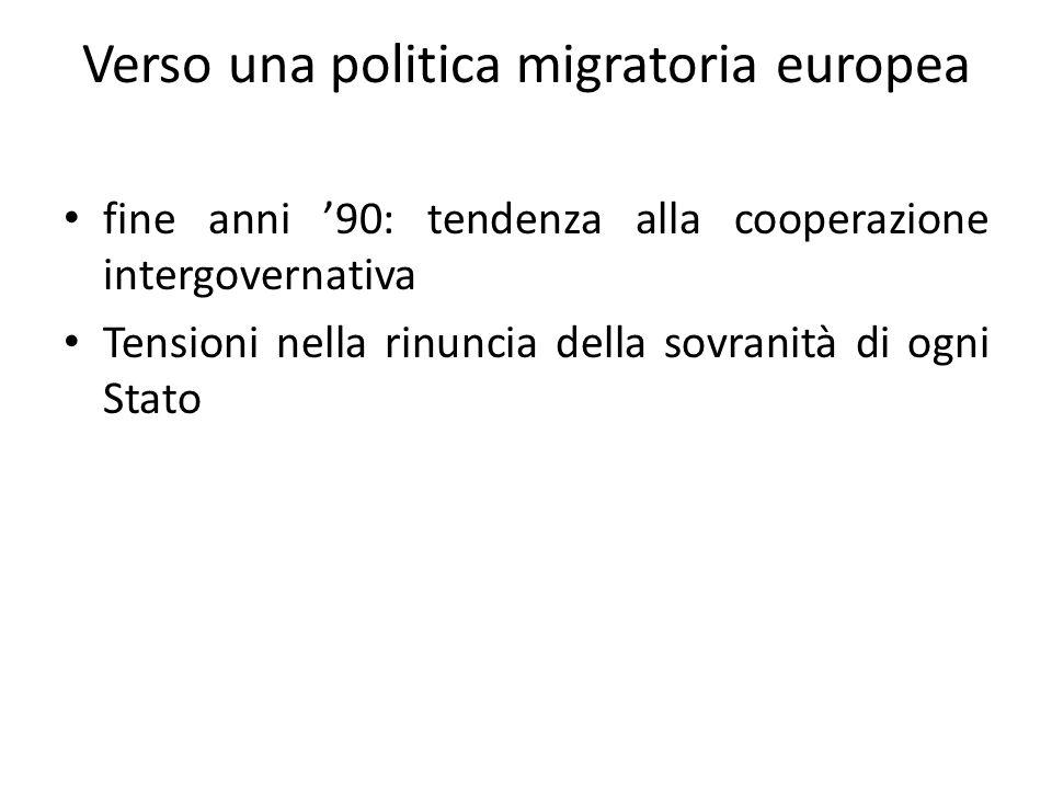 Verso una politica migratoria europea fine anni '90: tendenza alla cooperazione intergovernativa Tensioni nella rinuncia della sovranità di ogni Stato